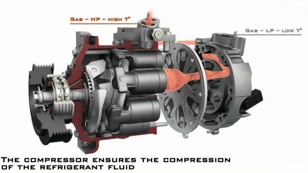冷凝器的作用是将压缩后的高压高温气态冷媒冷凝成液体,这个过程中高清图片